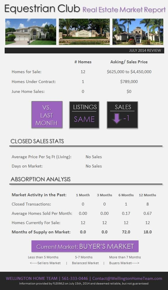 Equestrian Club Wellington Florida Market Report July 2014