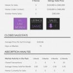 Wellington Short Sale Real Estate Market Report | November 2014