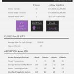 Versailles Wellington Homes for Sale   Market Report November 2015