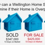 How can a Wellington Seller Determine if their Home is Overpriced?