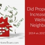 Did Property Value Increase in Your Wellington Neighborhood in 2015?