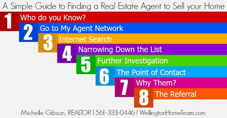 A Simple Guide to Finding a Real Estate Agent to Sell your Home