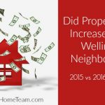 Did Property Value Increase in Your Wellington Neighborhood in 2016?