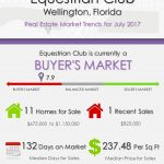 Equestrian Club Wellington, FL Real Estate Market Trends | JULY 2017