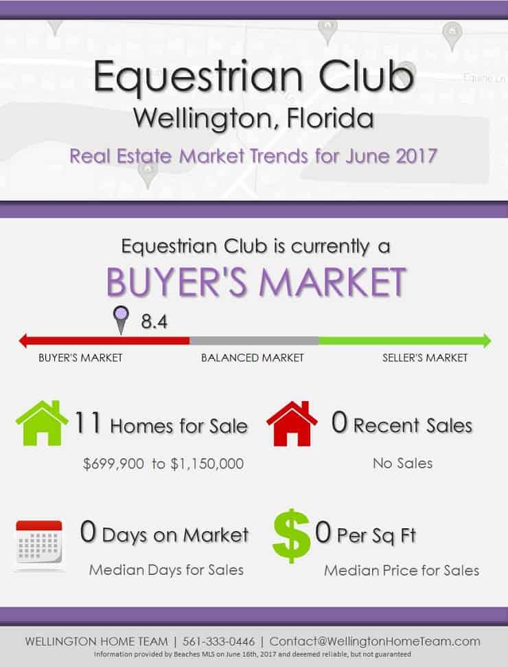 Equestrian Club Wellington, FL Real Estate Market Trends | JUNE 2017