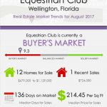 Equestrian Club Wellington, FL Real Estate Market Trends | AUG 2017