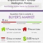 Equestrian Club Wellington, FL Real Estate Market Trends | OCT 2017