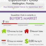 Equestrian Club Wellington Florida Real Estate Market Trends for September 2017