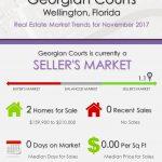 Georgian Courts Wellington, FL Real Estate Market Trends | NOV 2017