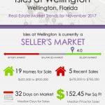 Isles at Wellington Wellington, FL Real Estate Market Trends | NOV 2017