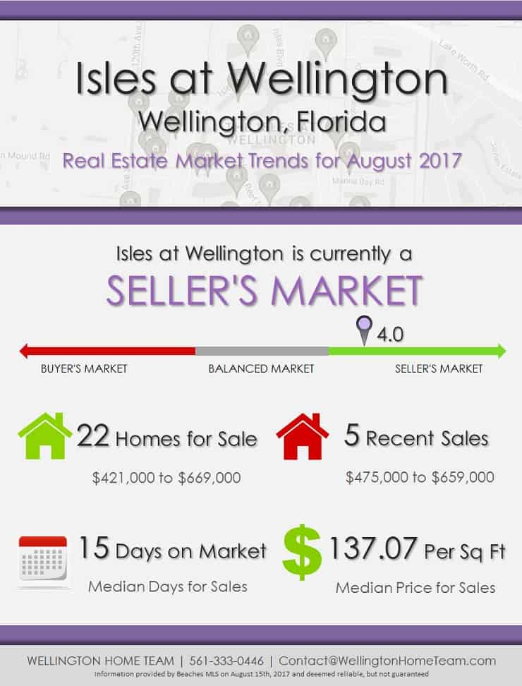 Isles at Wellington Wellington Florida Real Estate Market Trends July 2017