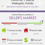 Towne Place Wellington, FL Real Estate Market Trends   JULY 2017