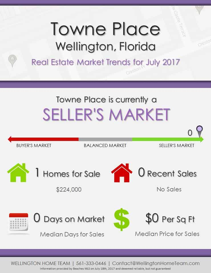 Towne Place Real Estate Market Trends July 2017