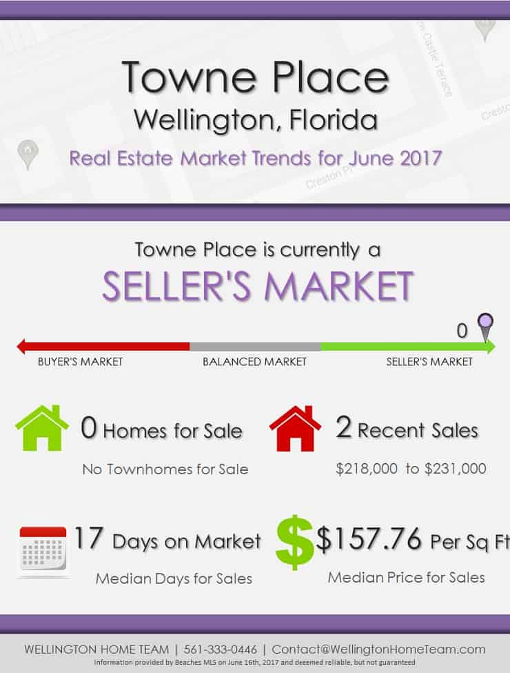 Towne Place Wellington, FL Real Estate Market Trends - JUNE 2017