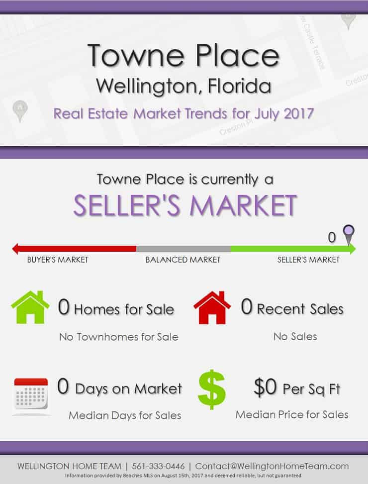 Towne Place Wellington Florida Real Estate Market Trends July 2017