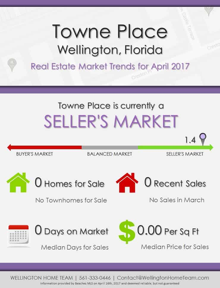 Towne Place Wellington Florida Townhomes for Sale Market Trends April 2017