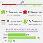 Wellington Florida Real Estate Market Trends | DEC 2017