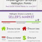 Wellington Shores Wellington, FL Real Estate Market Trends | JUNE 2017