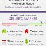 Sheffield Woods Wellington, FL Real Estate Market Trends | JAN 2017