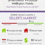 Sheffield Woods Wellington, FL Real Estate Market Trends | AUG 2017