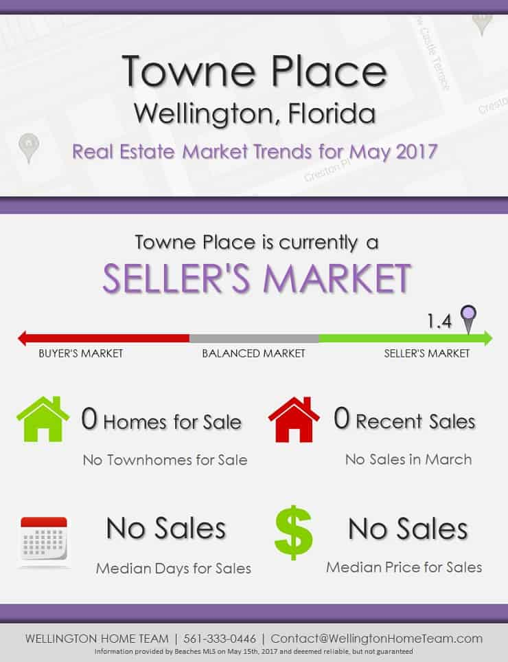 Towne Place Wellington Florida Real Estate Market Trends for May 2017