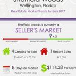 Sheffield Woods Wellington, FL Real Estate Market Trends | JULY 2017