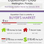 Equestrian Club Wellington FL Real Estate Market Report | JAN 2018