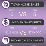 Towne Place Wellington Florida 2017 Year in Review