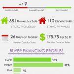 Wellington Florida Real Estate Market Report APRIL 2018