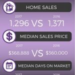 Wellington Florida Real Estate 2017 Market Review