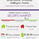 Sheffield Woods Wellington Florida Real Estate Market Report July 2018