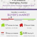 Versailles Wellington Florida Real Estate Market Trends Sep 2018