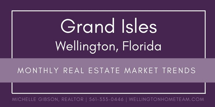 Grand Isles Wellington Florida Monthly Real Estate Market Trends