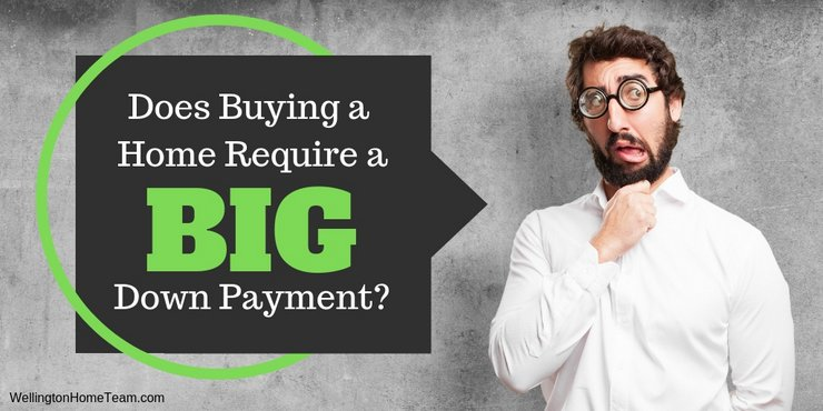 Does Buying a Home Require a BIG Down Payment
