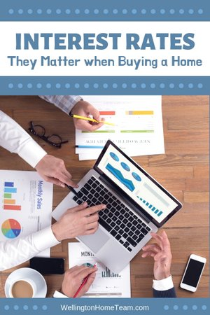 10 Questions to Ask a Mortgage Lender - Interest Rates Matter